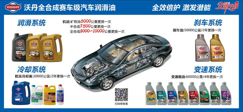 汽车润滑油。润滑油